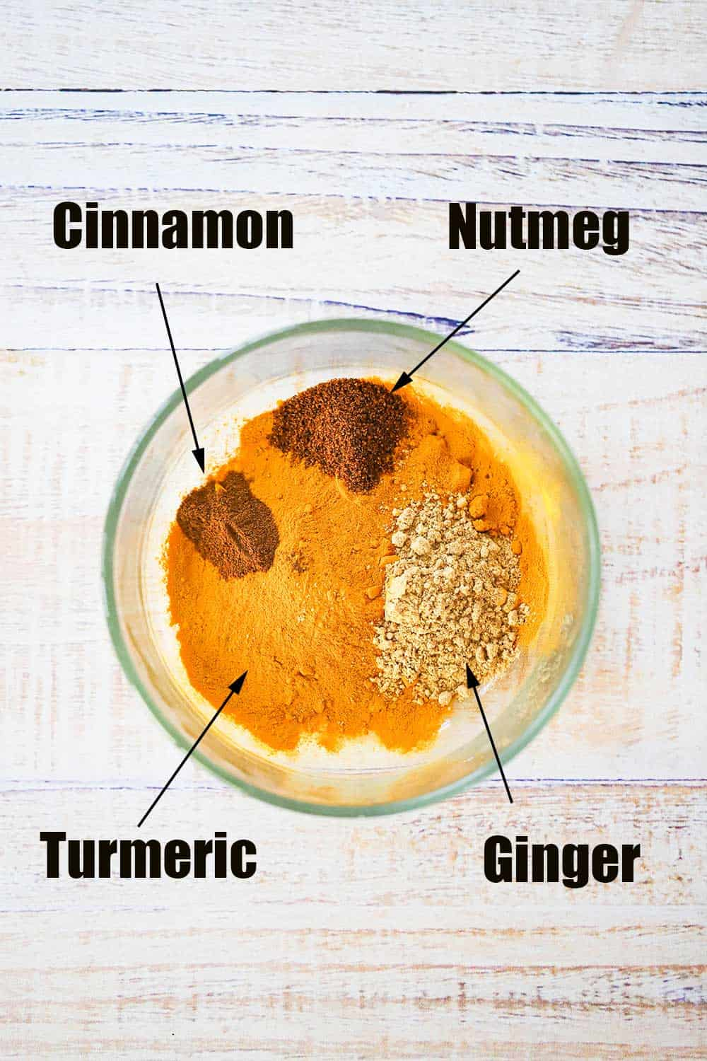 A glass bowl filled with ground turmeric, ground ginger, and ground cinnamon and nutmeg.